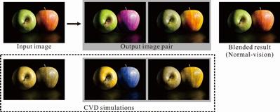 """Figure 3: Result – """"Apple""""."""